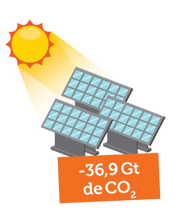 Développer les centrales solaires