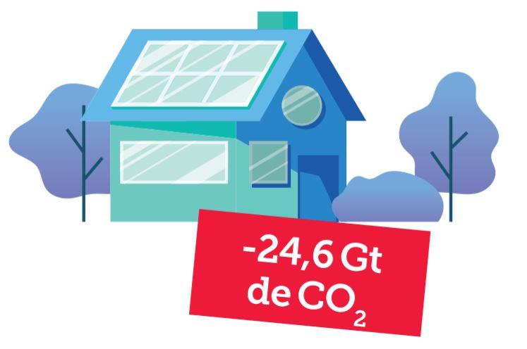 Multiplier les toitures photovoltaïques