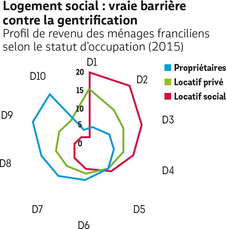 Logementsocial.png
