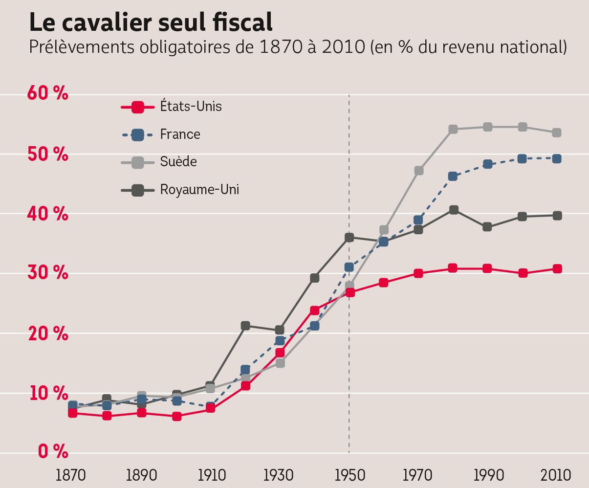 lecavalierseulfiscal.png