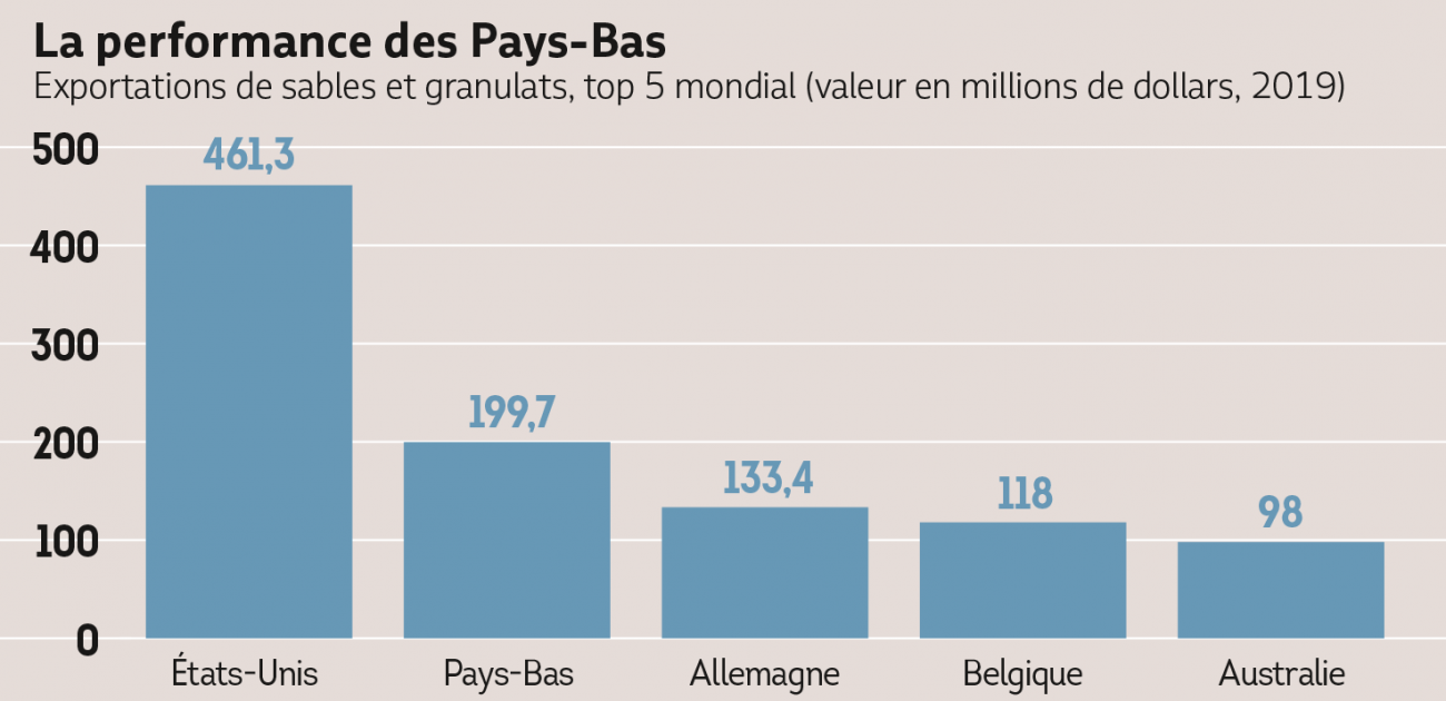 sablepays-bas.png