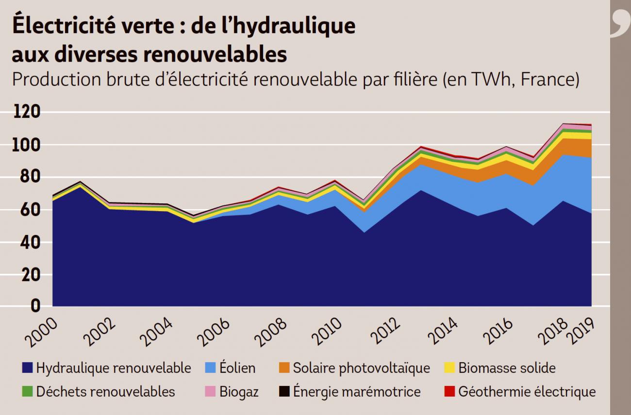 hydraulique énergie renouvelable.png