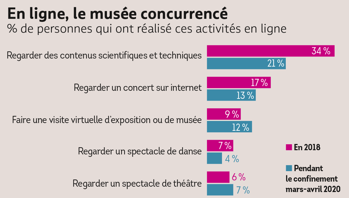musEesenlignes.png