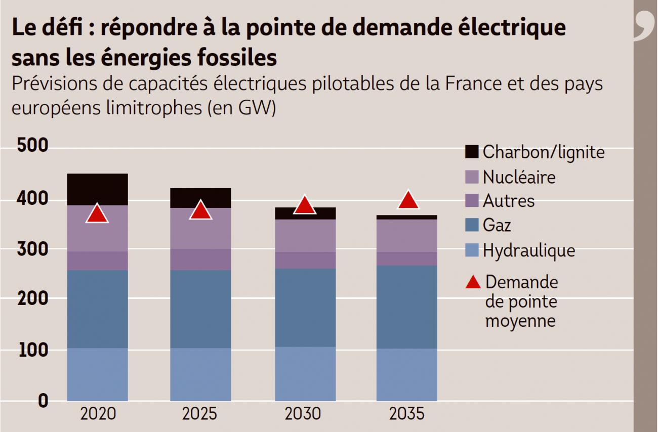 pointe de demande électricité.png