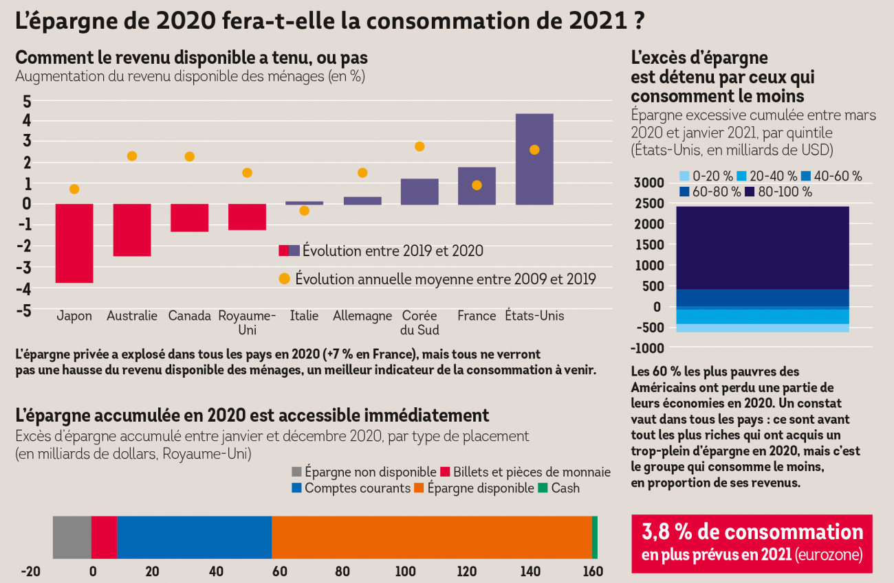 relanceconsommation2021.png