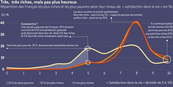 richesse-bonheur-graph1.png