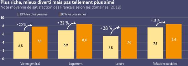 richesse-bonheur-graph2.png