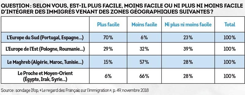 sondage-integration-migrants-economiques.png