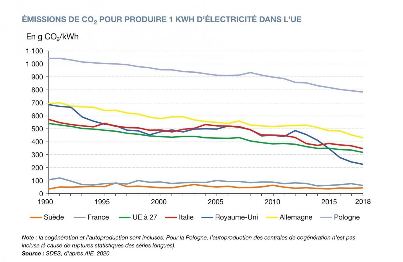 emissionsdeC02europe.jpg
