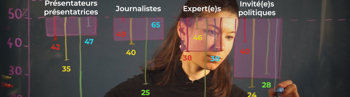 Grand écart #3Médias: et les femmes, elles parlent quand ?